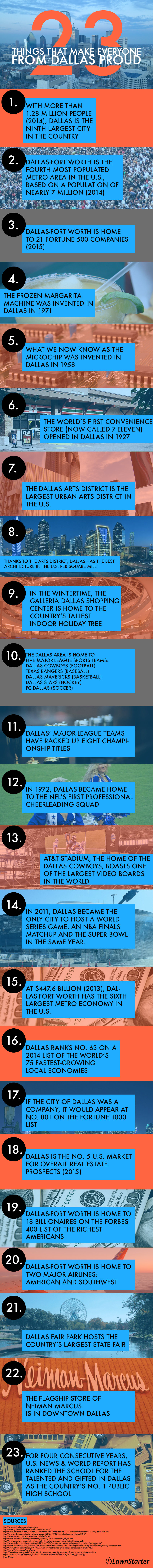 23 Things That Make Everyone from Dallas Proud - Designed by Lawnstarter