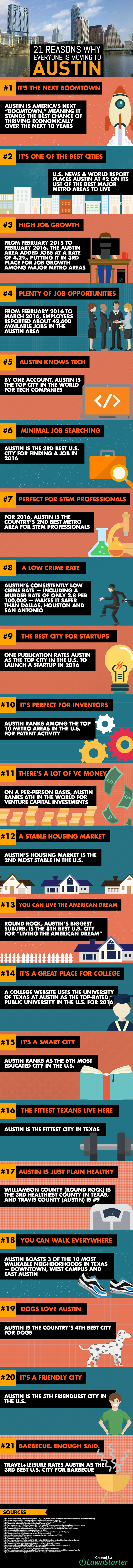 21 Reasons Everyone is Moving to Austin, TX