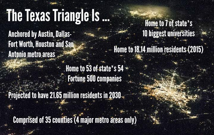 Texas Triangle from Space